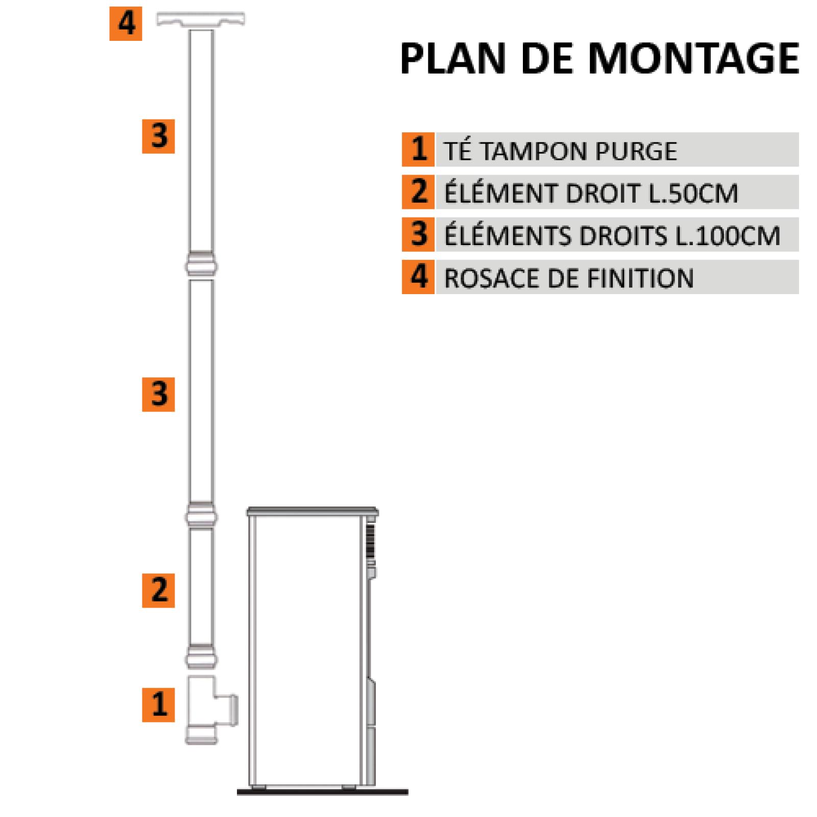 Kit Poujoulat Tuyaux Evacuation Poele Granule